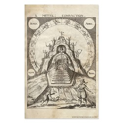 Alchemy Mirror of Art and Nature Esoteric Poster - [11'' x 17'']